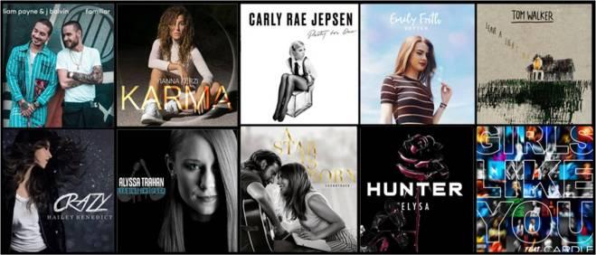 top 100 songs 2018 list eight