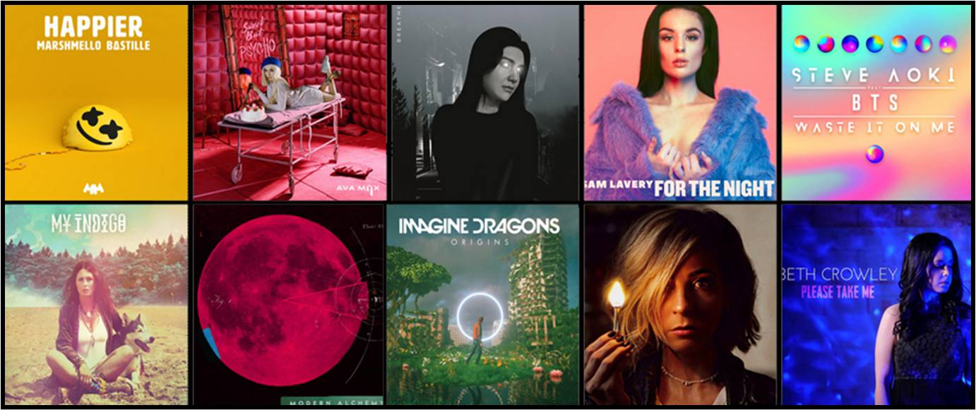 top 100 songs 2018 list seven