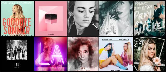 Top 100 songs 2018 list six